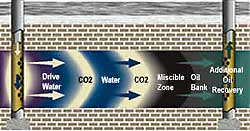 eor_co2process.jpg