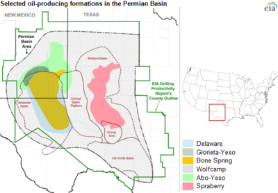 Hydrocarbon_Plays_within_the_Permian_Basin